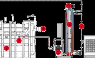 Ganz schön energiegeladen - Abwärme sinnvoll nutzen - Bild von ACO