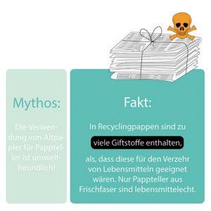 Papstar Fakten Pappgeschirr Recyclingpapier